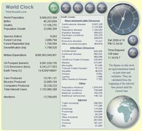 stat_clock_en_bot