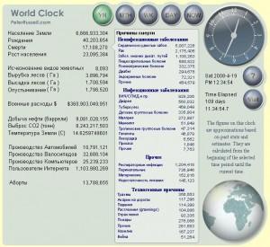 stat_clock_ru